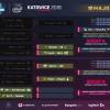 Tim Teratas Dalam Bahaya Eliminasi di ESL One Katowice